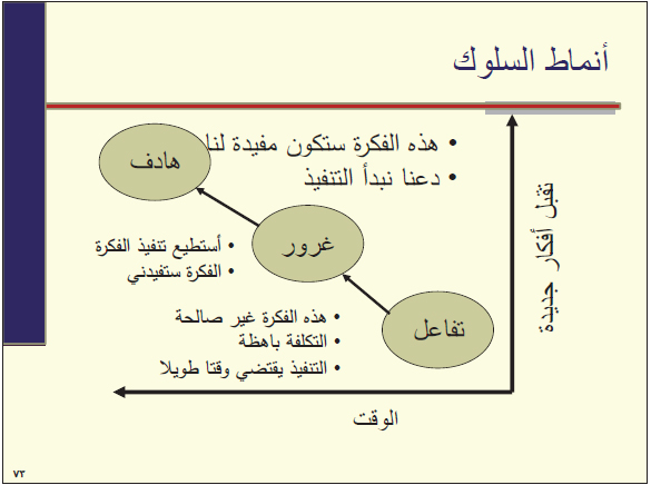 القيادة والتفكير الاستراتيجي
